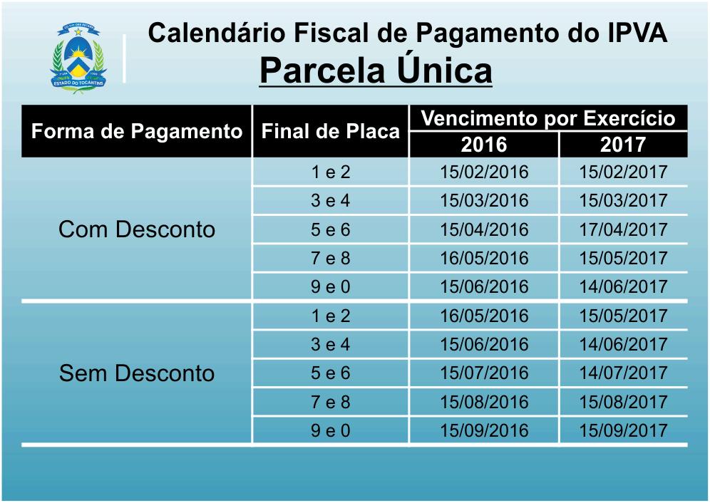 Calendário IPVA TO - Pagamento em parcela única