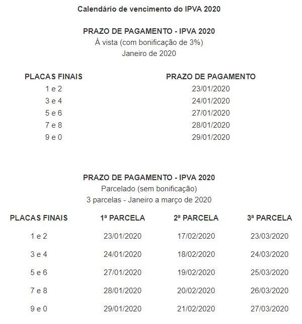 Tabela IPVA Paraná 2022